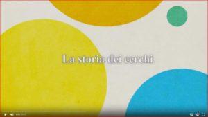Immagine della prima scena del video con titolo: La storia dei cerchi